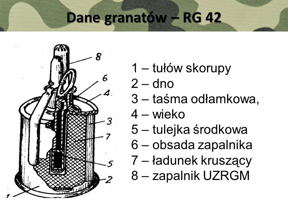 Dane granatów – RG 42 1 – tułów skorupy 2 – dno