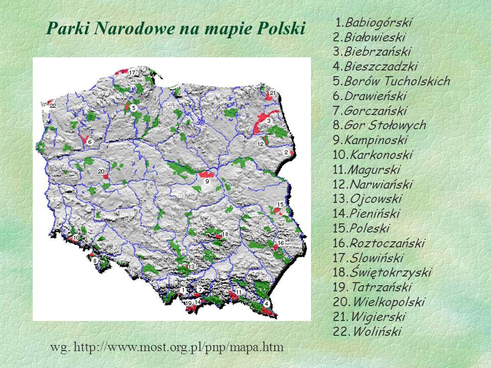 Parki Narodowe na mapie Polski
