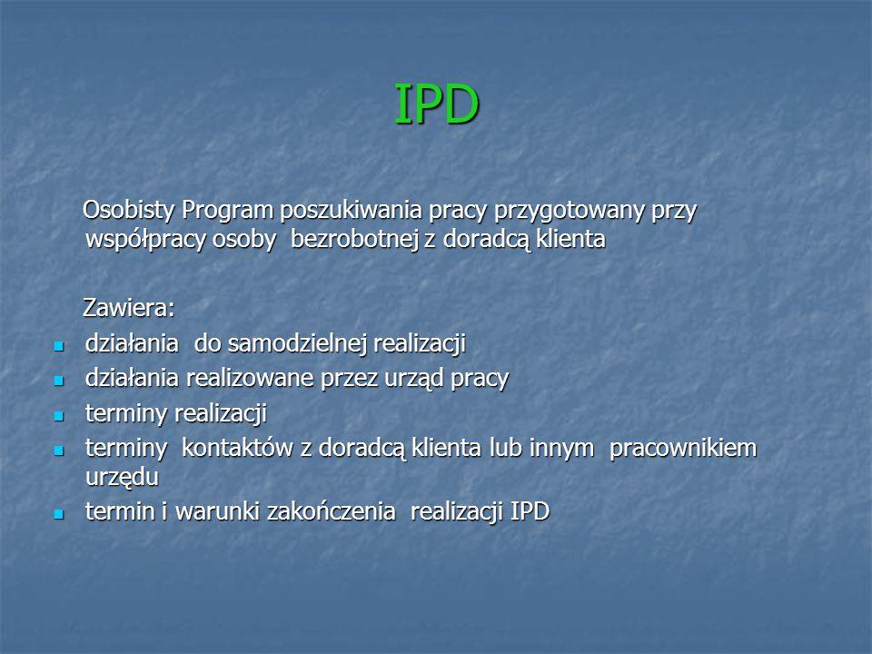 IPD Osobisty Program poszukiwania pracy przygotowany przy współpracy osoby bezrobotnej z doradcą klienta.