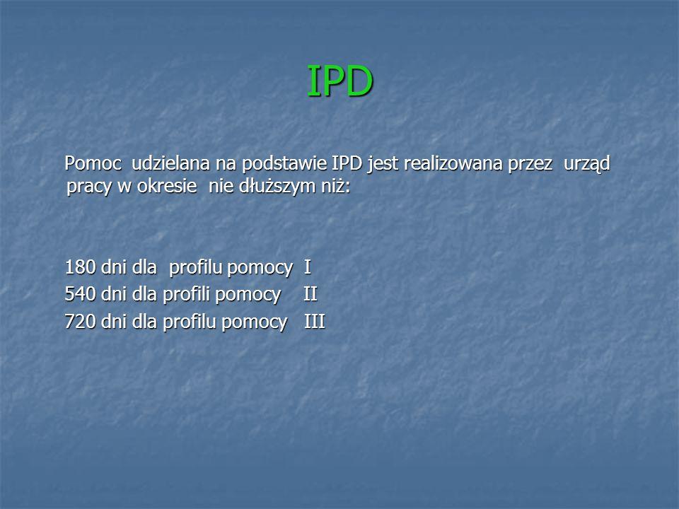 IPD Pomoc udzielana na podstawie IPD jest realizowana przez urząd pracy w okresie nie dłuższym niż: