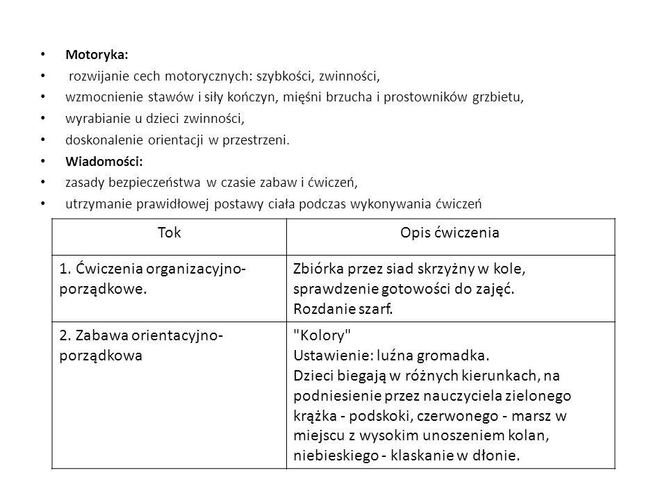 1. Ćwiczenia organizacyjno-porządkowe.