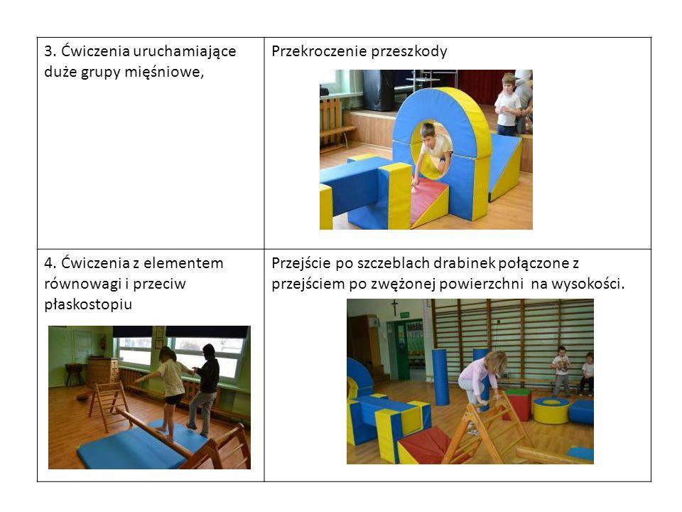 3. Ćwiczenia uruchamiające duże grupy mięśniowe,