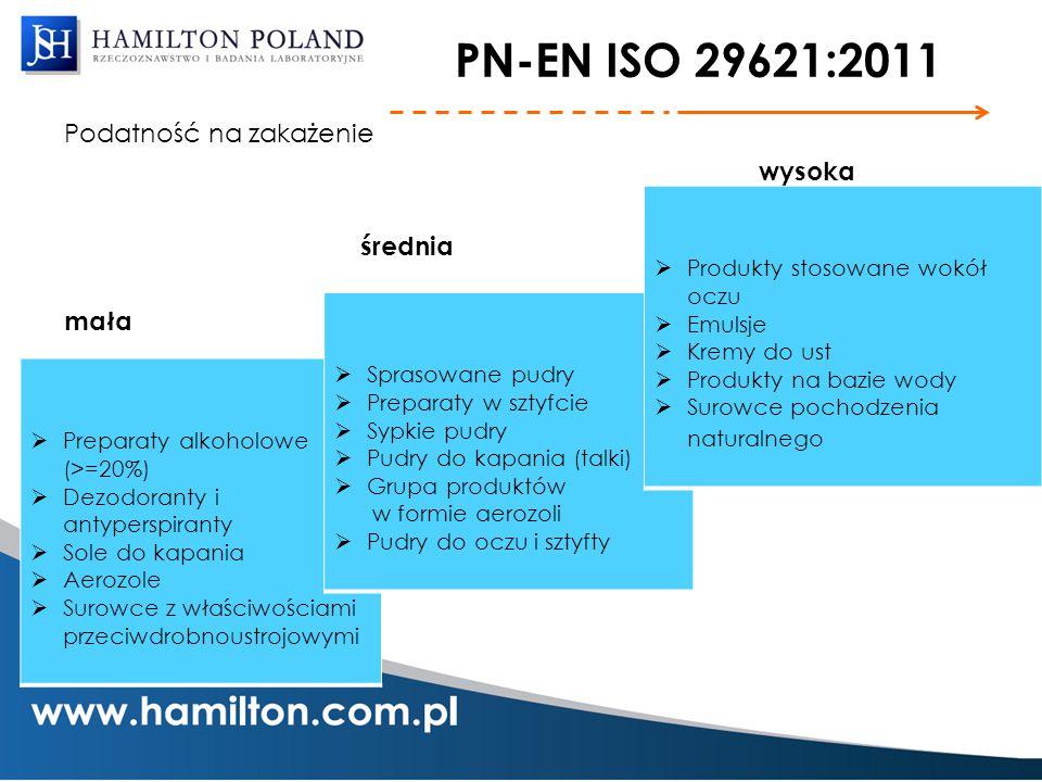 PN-EN ISO 29621:2011 Podatność na zakażenie wysoka średnia mała