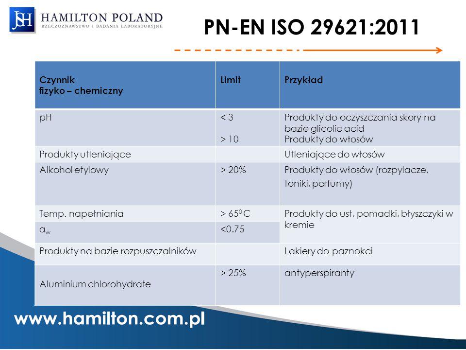 PN-EN ISO 29621:2011 Czynnik fizyko – chemiczny Limit Przykład pH