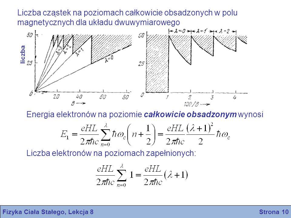 Fizyka Ciała Stałego, Lekcja 8 Strona 10