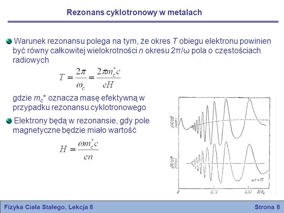 Fizyka Ciała Stałego, Lekcja 8 Strona 8