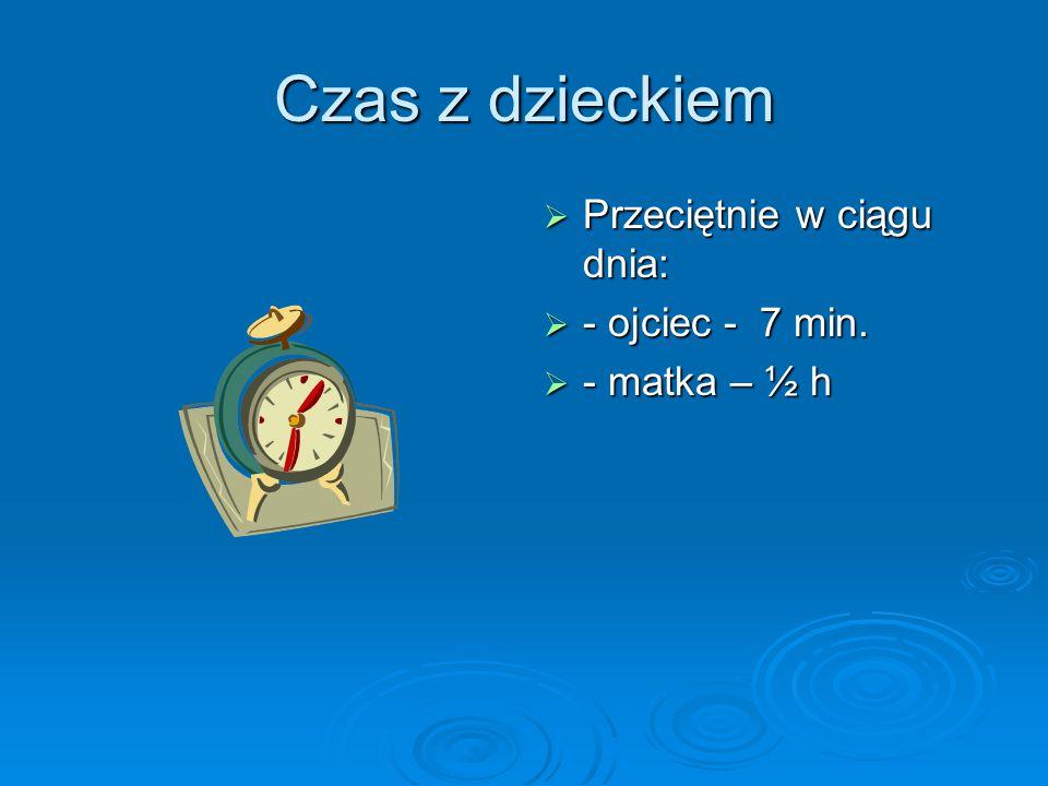 Czas z dzieckiem Przeciętnie w ciągu dnia: - ojciec - 7 min.