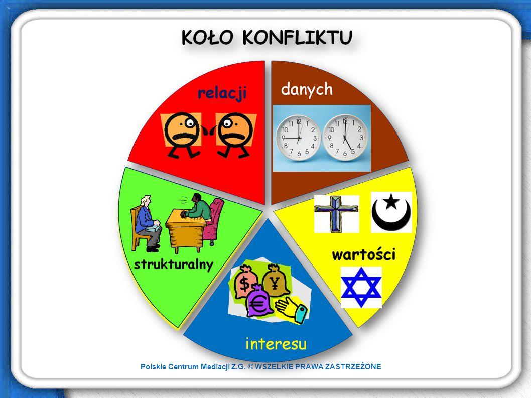 Polskie Centrum Mediacji Z.G. © WSZELKIE PRAWA ZASTRZEŻONE