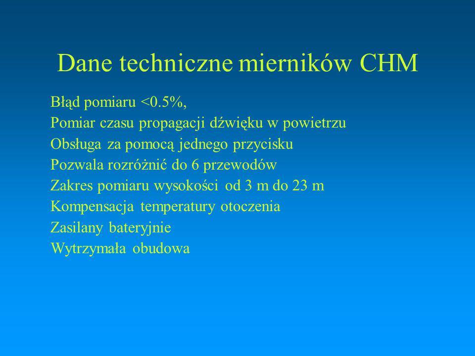 Dane techniczne mierników CHM