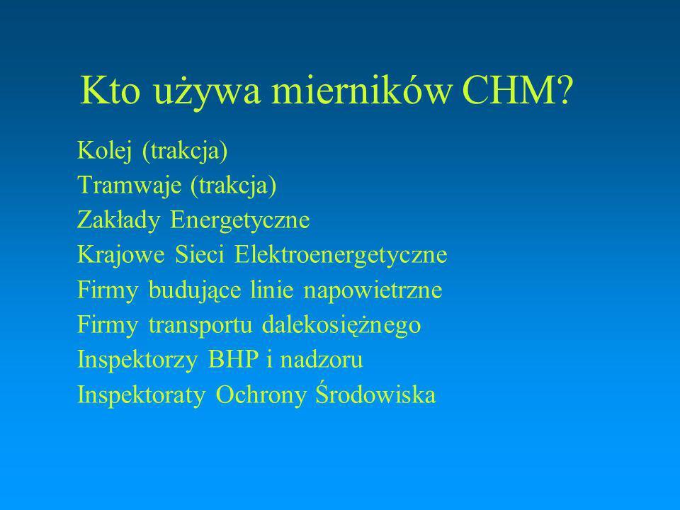Kto używa mierników CHM