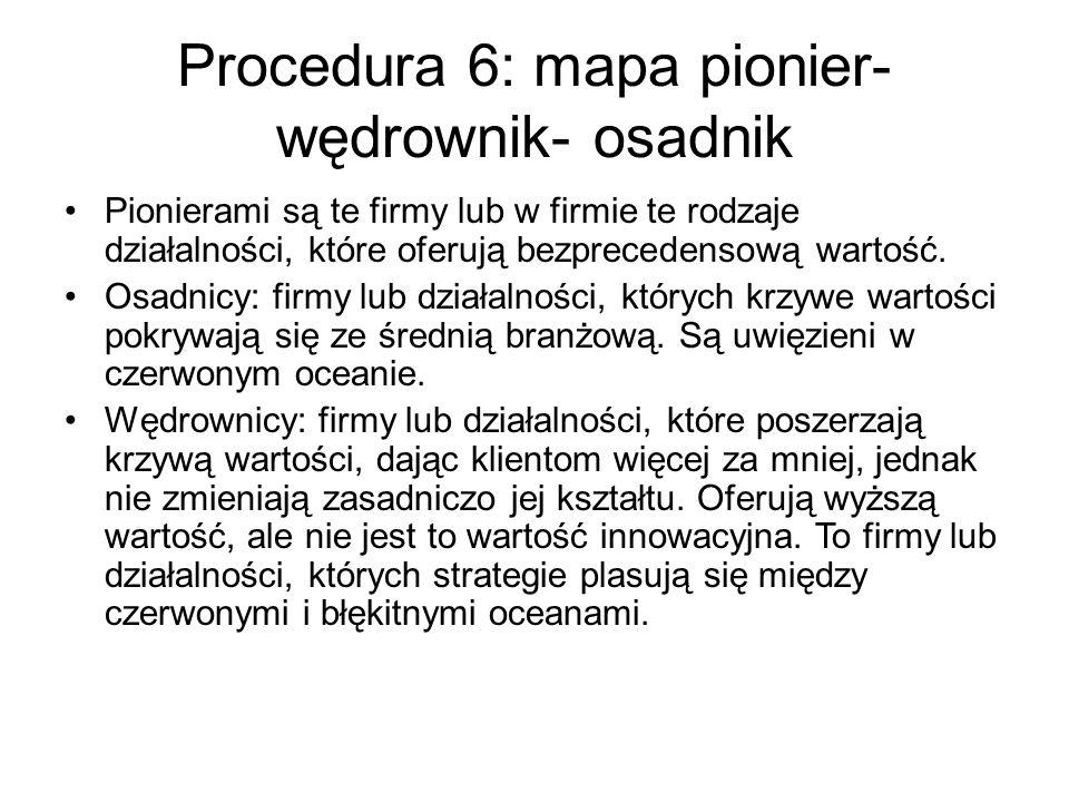 Procedura 6: mapa pionier-wędrownik- osadnik