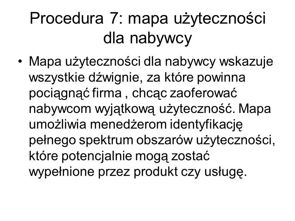 Procedura 7: mapa użyteczności dla nabywcy