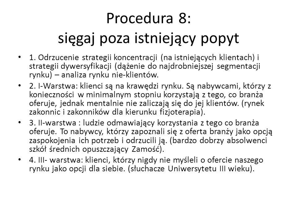 Procedura 8: sięgaj poza istniejący popyt