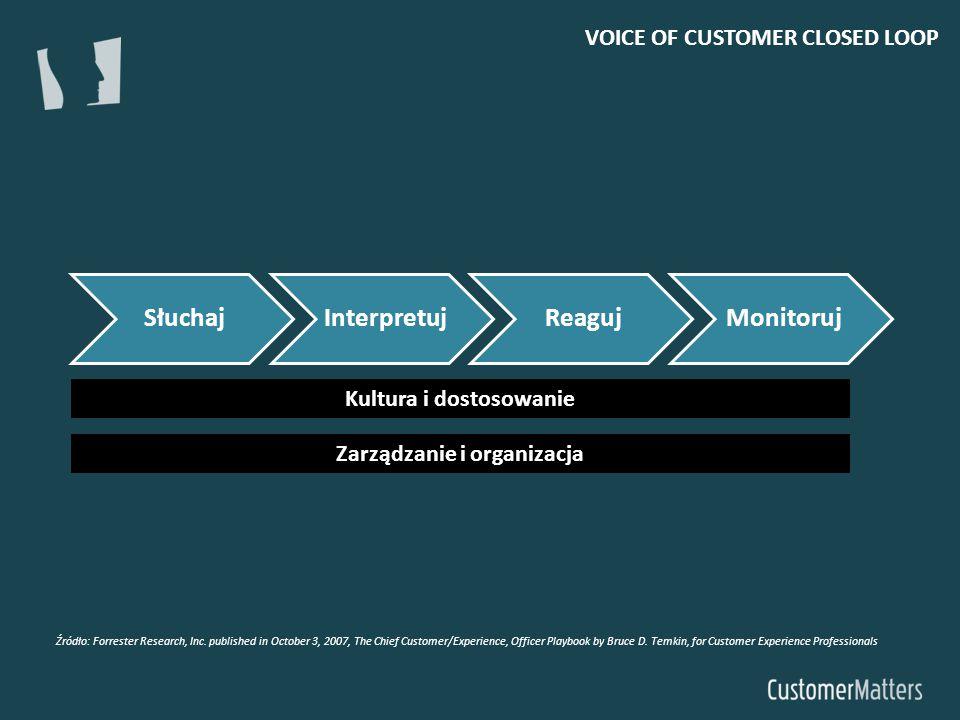 Kultura i dostosowanie Zarządzanie i organizacja