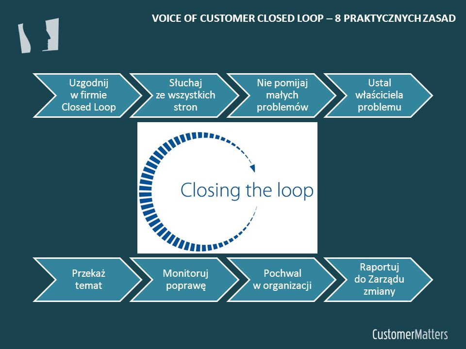 VOICE OF CUSTOMER CLOSED LOOP – 8 PRAKTYCZNYCH ZASAD
