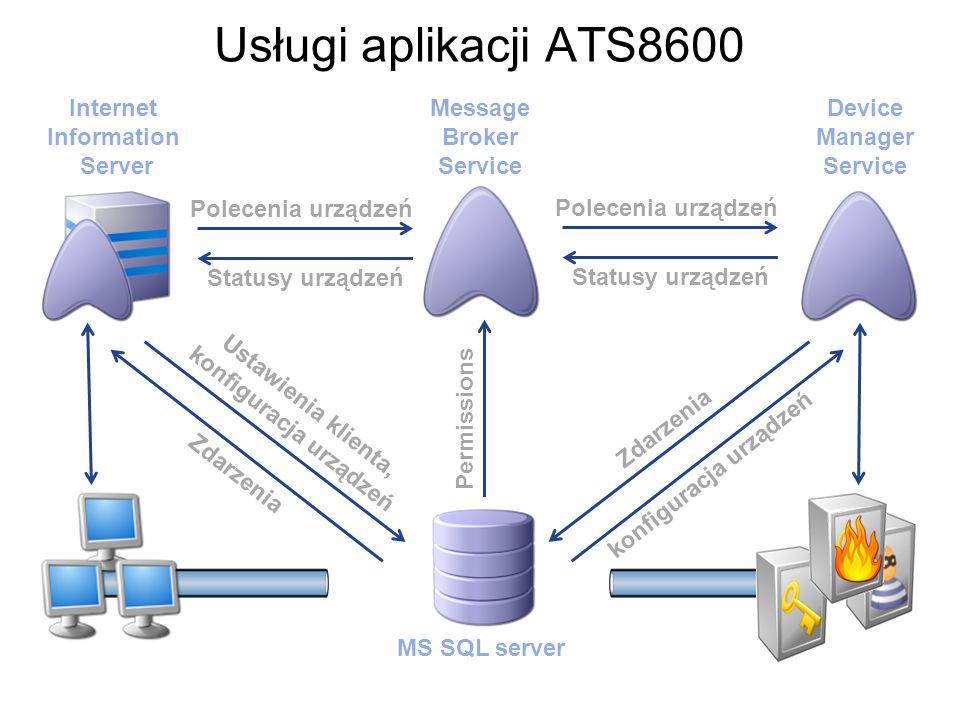 konfiguracja urządzeń konfiguracja urządzeń