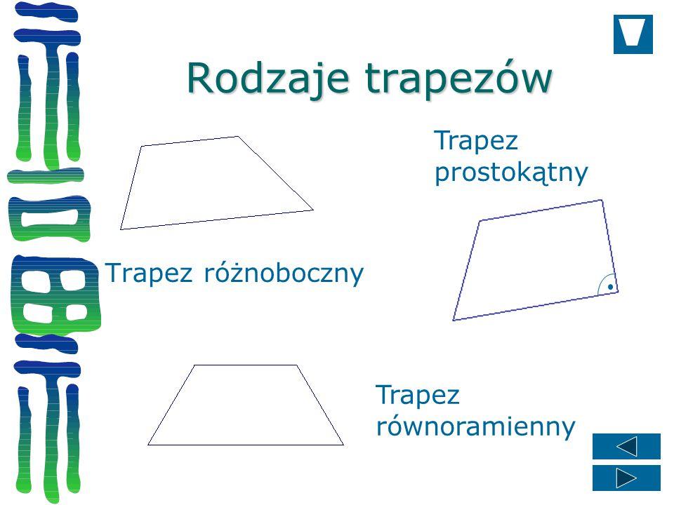 Rodzaje trapezów Trapez prostokątny Trapez różnoboczny
