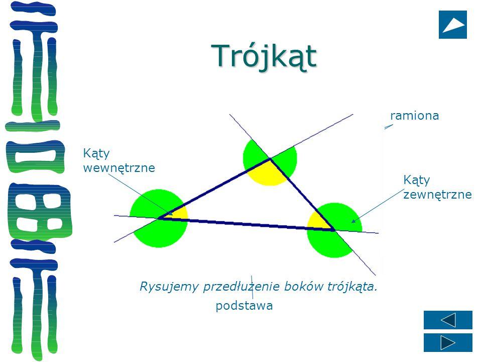 Trójkąt ramiona Kąty wewnętrzne Kąty zewnętrzne