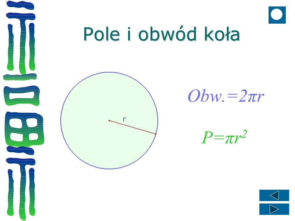 Pole i obwód koła Obw.=2πr r P=πr2