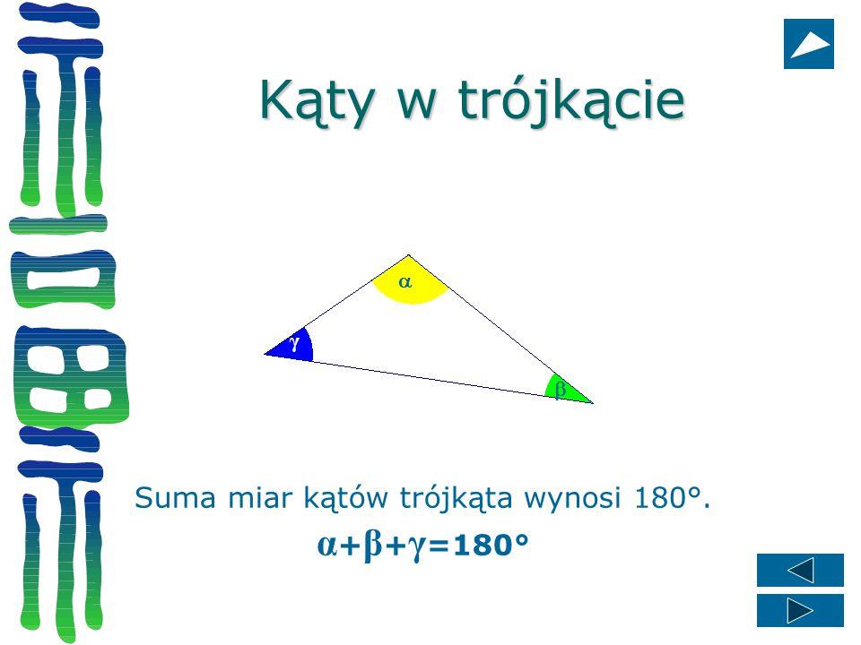 Kąty w trójkącie α+β+γ=180° Suma miar kątów trójkąta wynosi 180°. α a