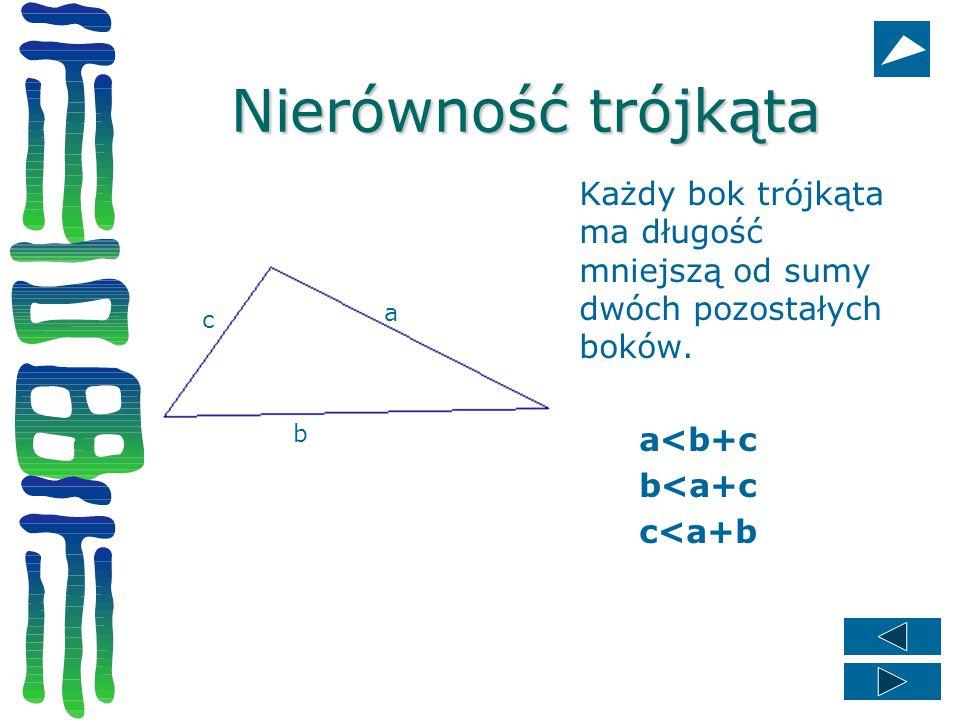 Nierówność trójkąta Każdy bok trójkąta ma długość mniejszą od sumy dwóch pozostałych boków. a<b+c.