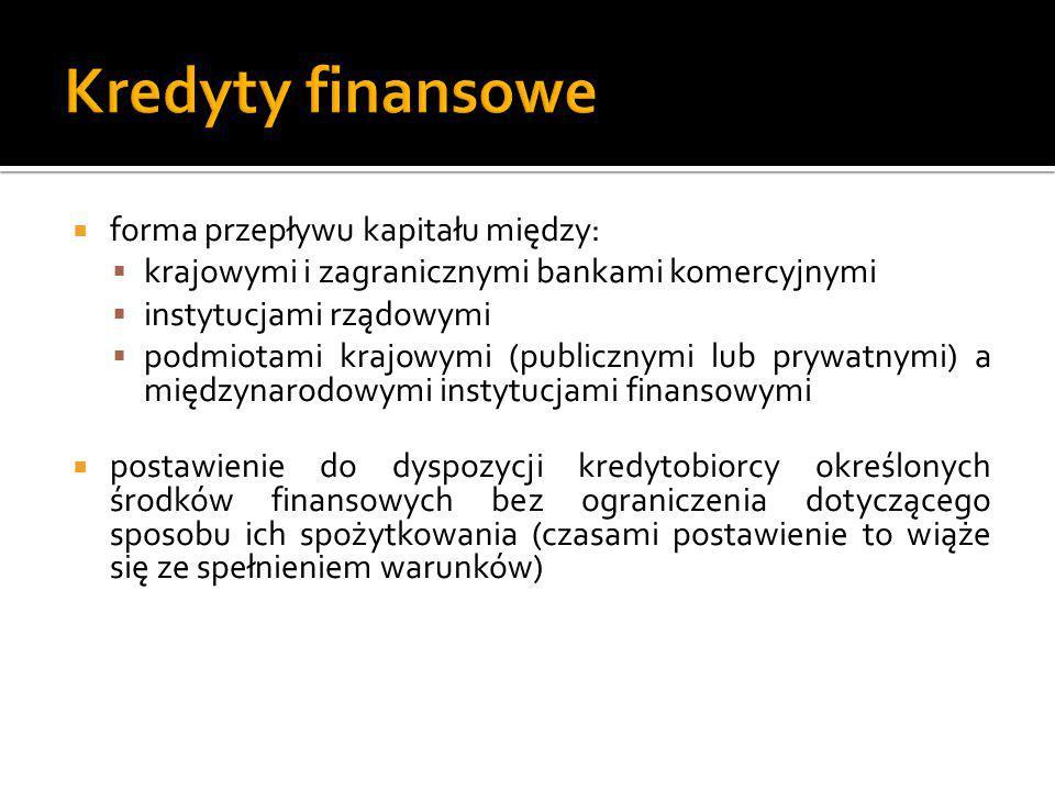 Kredyty finansowe forma przepływu kapitału między: