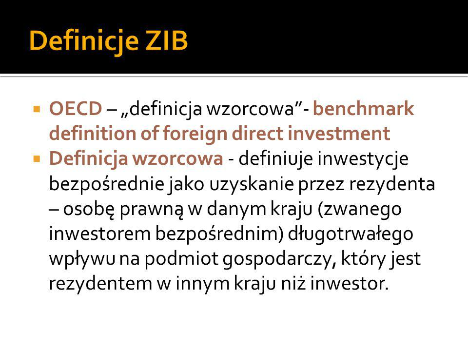"Definicje ZIB OECD – ""definicja wzorcowa - benchmark definition of foreign direct investment."
