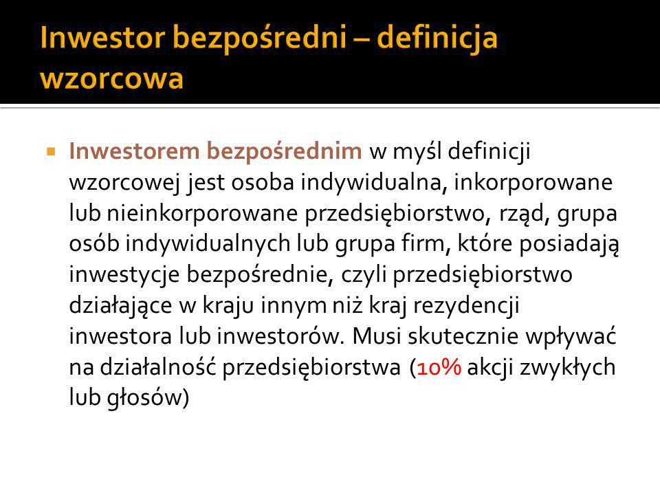 Inwestor bezpośredni – definicja wzorcowa