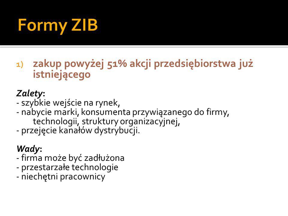 Formy ZIB zakup powyżej 51% akcji przedsiębiorstwa już istniejącego