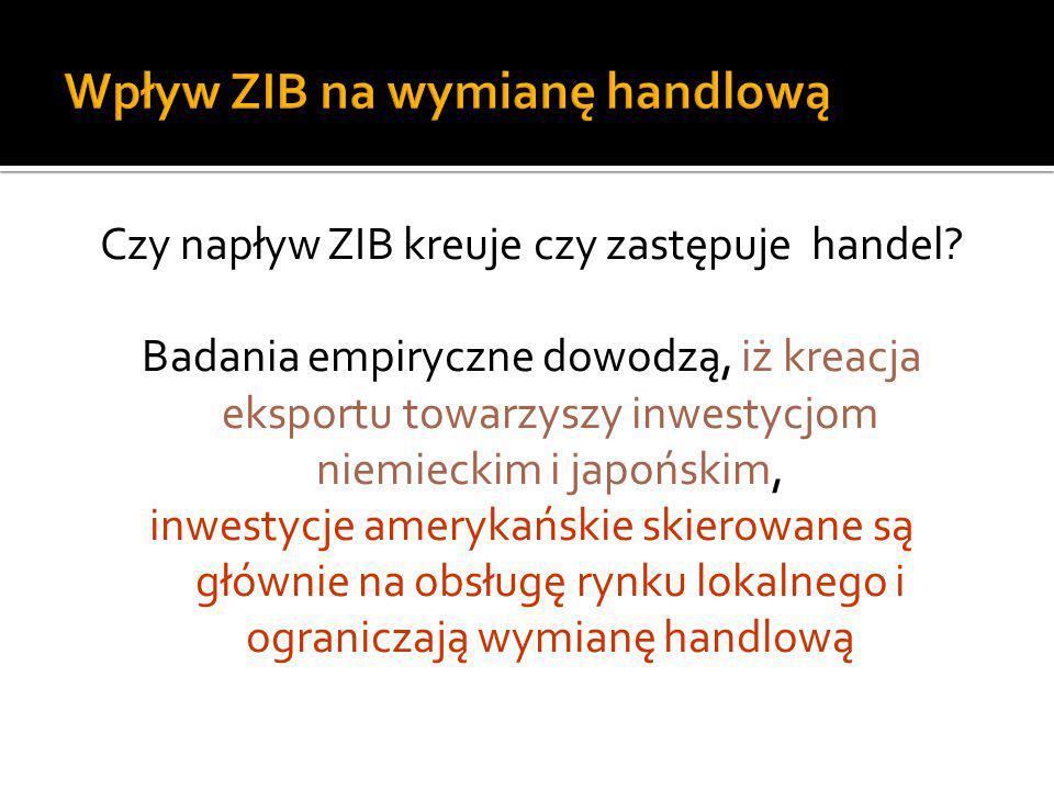 Wpływ ZIB na wymianę handlową