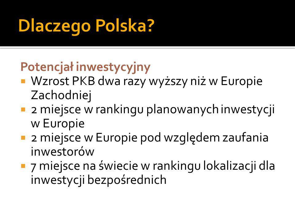 Dlaczego Polska Potencjał inwestycyjny