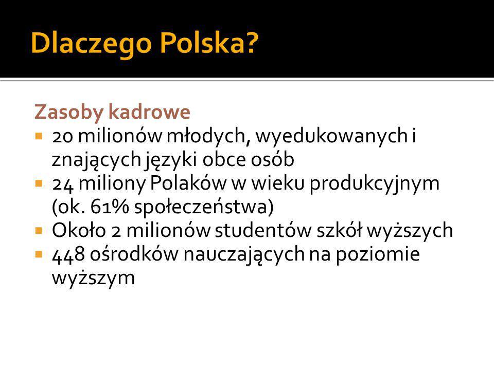 Dlaczego Polska Zasoby kadrowe