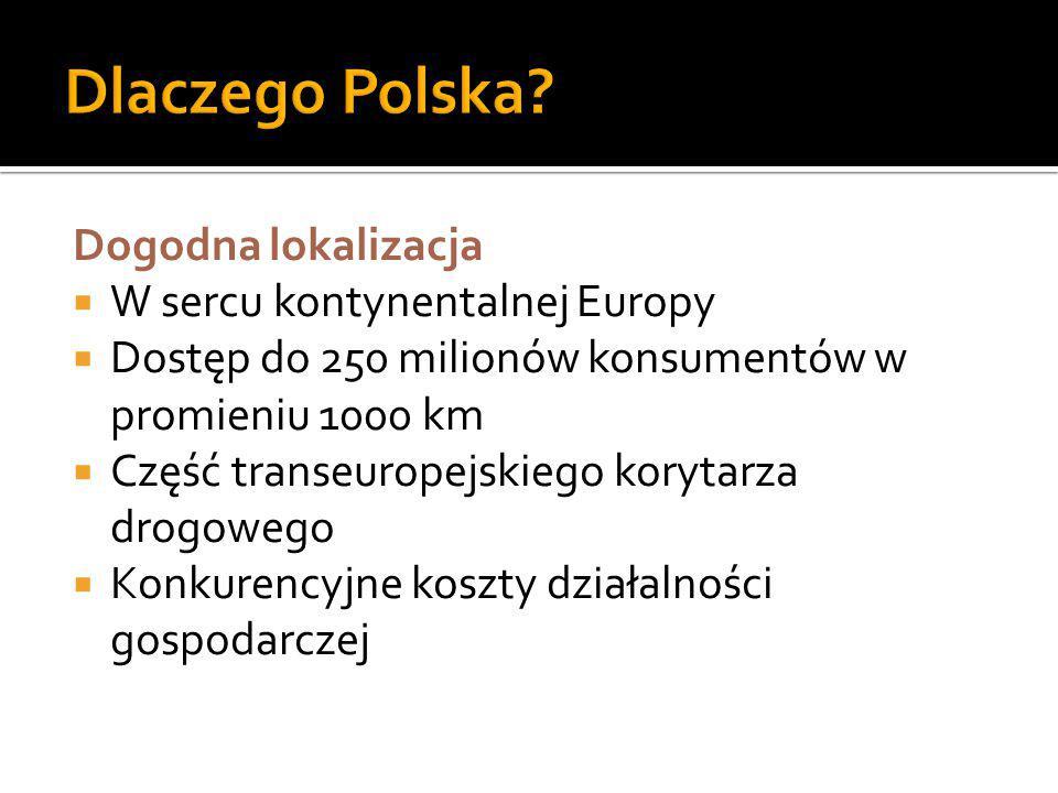 Dlaczego Polska Dogodna lokalizacja W sercu kontynentalnej Europy