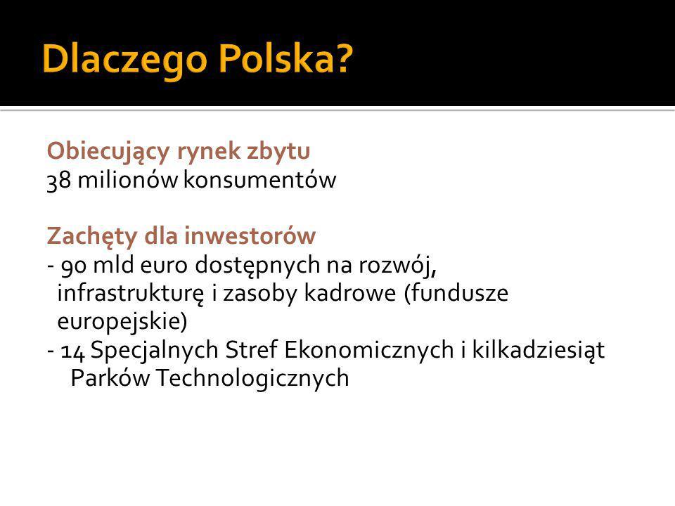 Dlaczego Polska