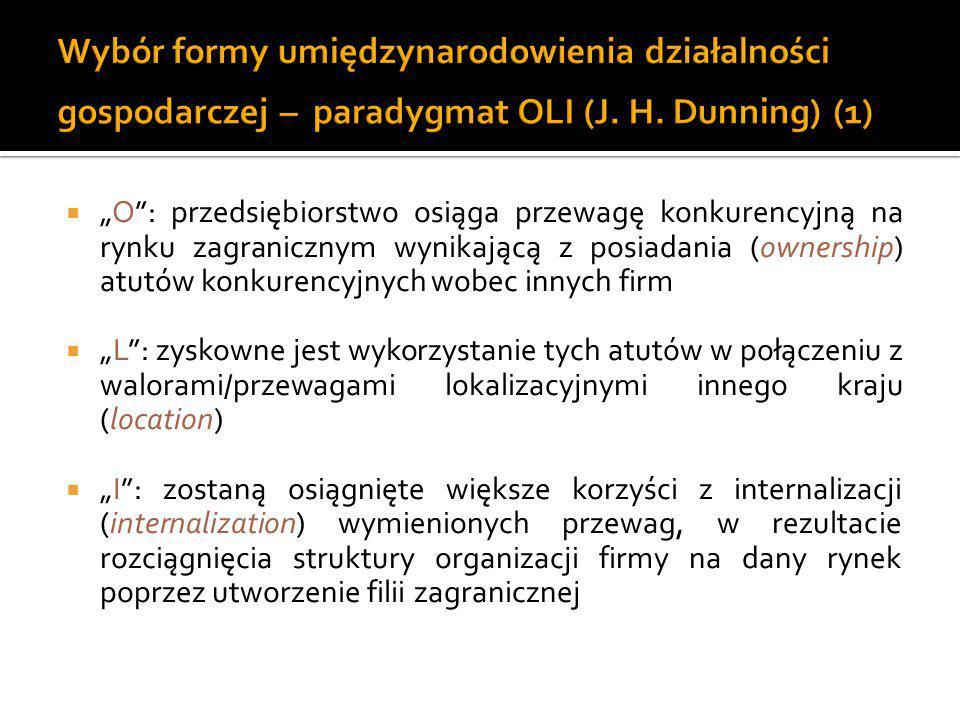 Wybór formy umiędzynarodowienia działalności gospodarczej – paradygmat OLI (J. H. Dunning) (1)