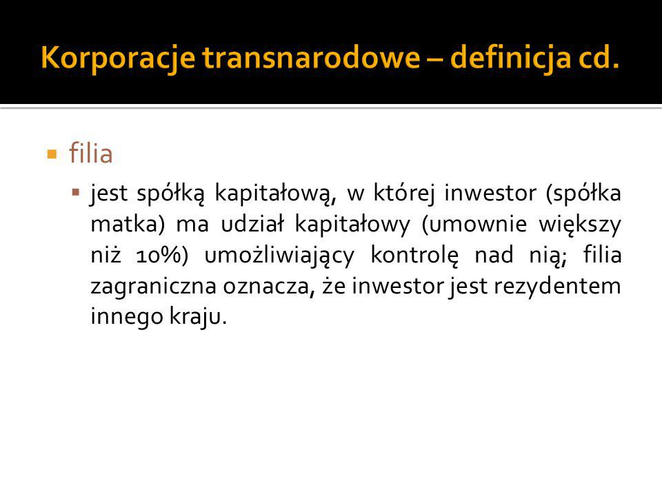 Korporacje transnarodowe – definicja cd.