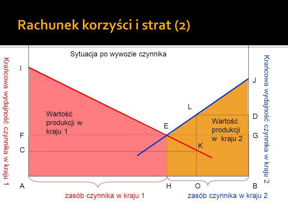 Rachunek korzyści i strat (2)