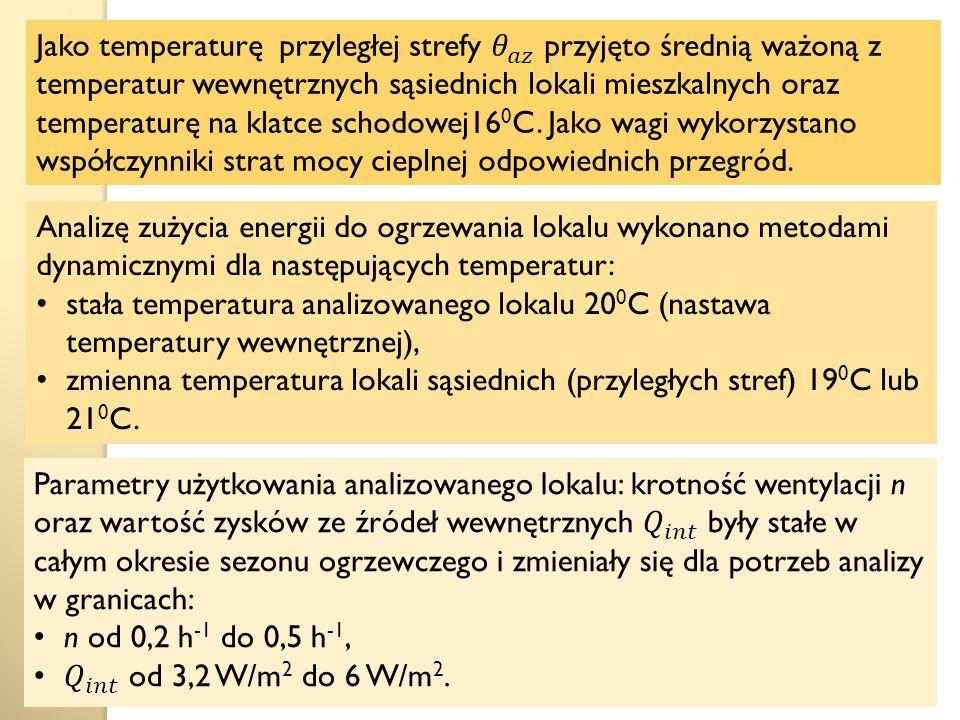 Jako temperaturę przyległej strefy 𝜃 𝑎𝑧 przyjęto średnią ważoną z temperatur wewnętrznych sąsiednich lokali mieszkalnych oraz temperaturę na klatce schodowej160C. Jako wagi wykorzystano współczynniki strat mocy cieplnej odpowiednich przegród.