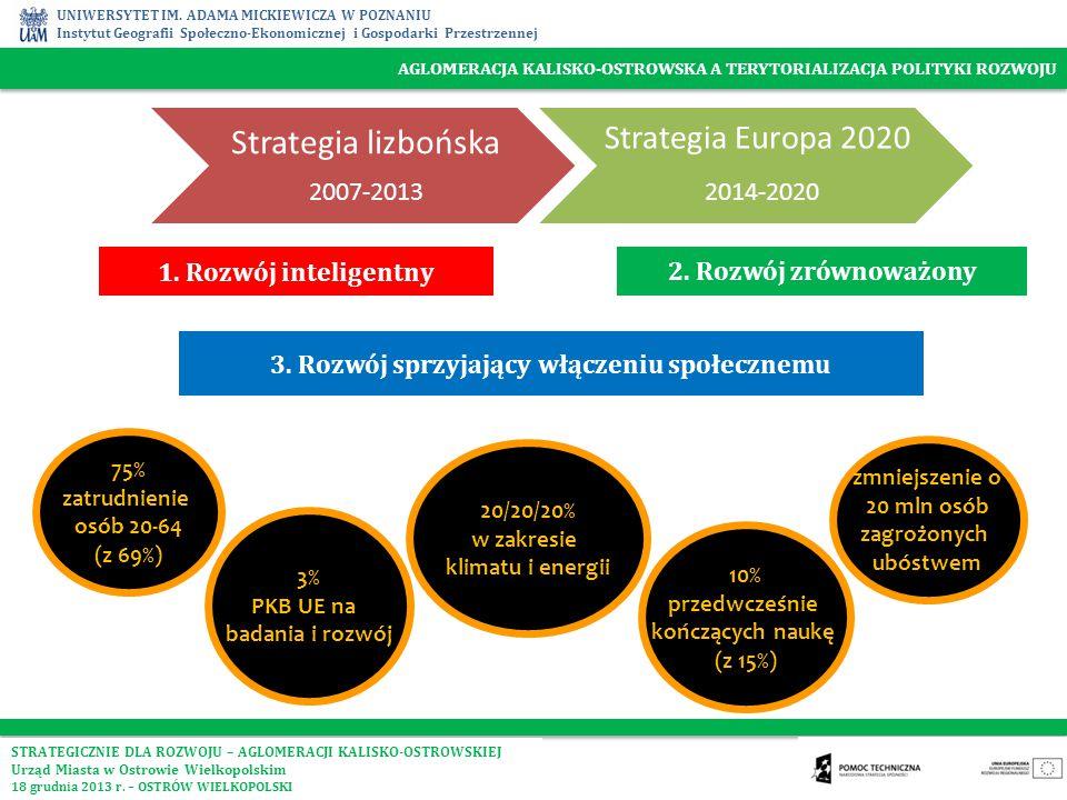 Strategia lizbońska Strategia Europa 2020 2014-2020 2007-2013