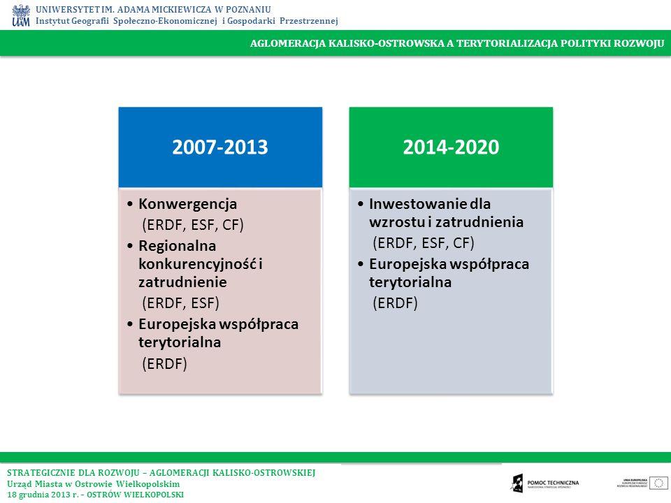 2007-2013 2014-2020 Konwergencja (ERDF, ESF, CF)