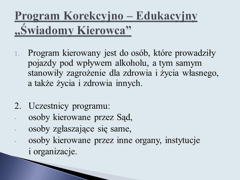 """Program Korekcyjno – Edukacyjny """"Świadomy Kierowca"""
