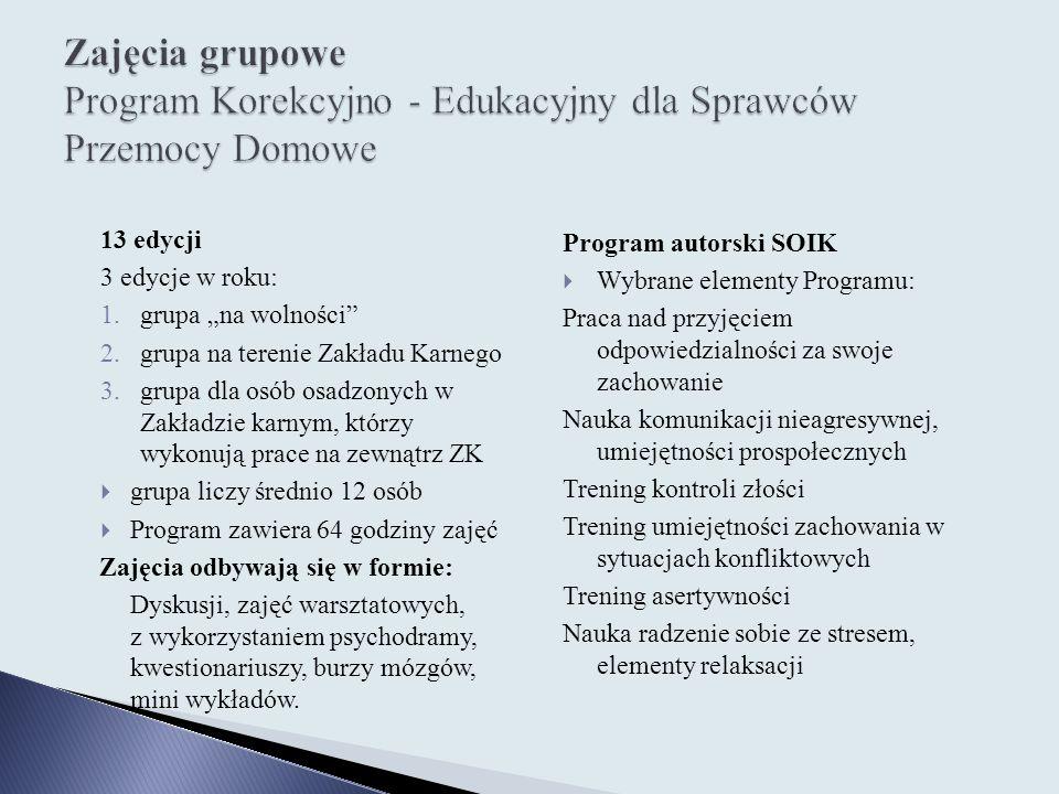 Zajęcia grupowe Program Korekcyjno - Edukacyjny dla Sprawców Przemocy Domowe