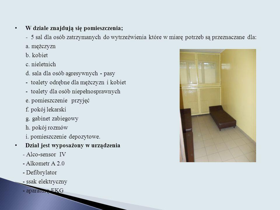 W dziale znajdują się pomieszczenia;