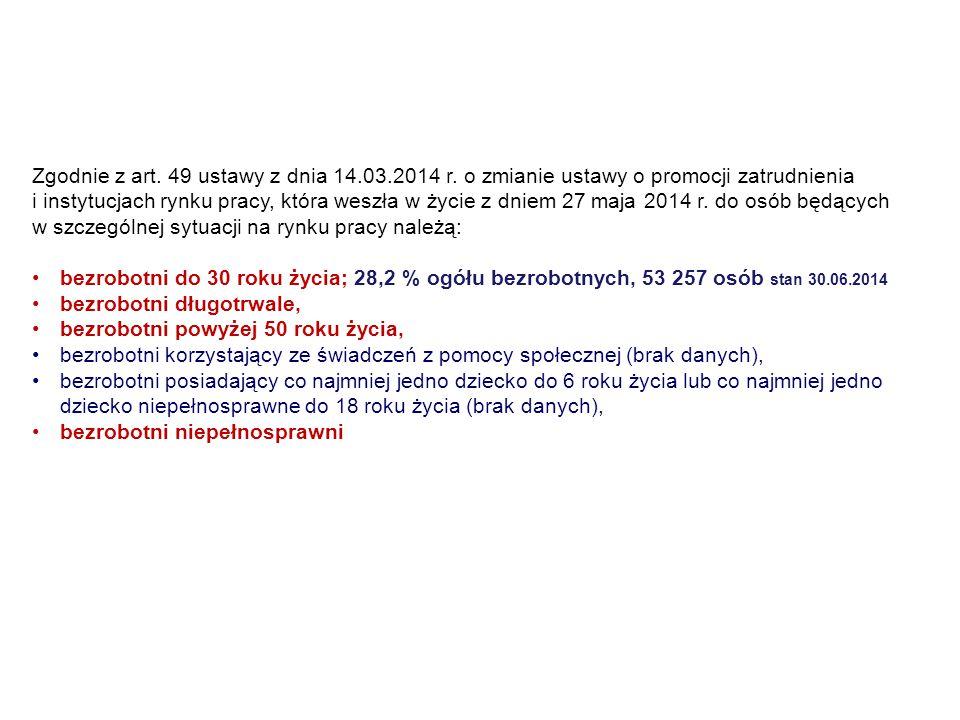 Zgodnie z art. 49 ustawy z dnia 14. 03. 2014 r
