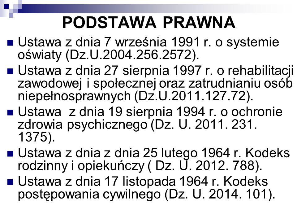 PODSTAWA PRAWNA Ustawa z dnia 7 września 1991 r. o systemie oświaty (Dz.U.2004.256.2572).