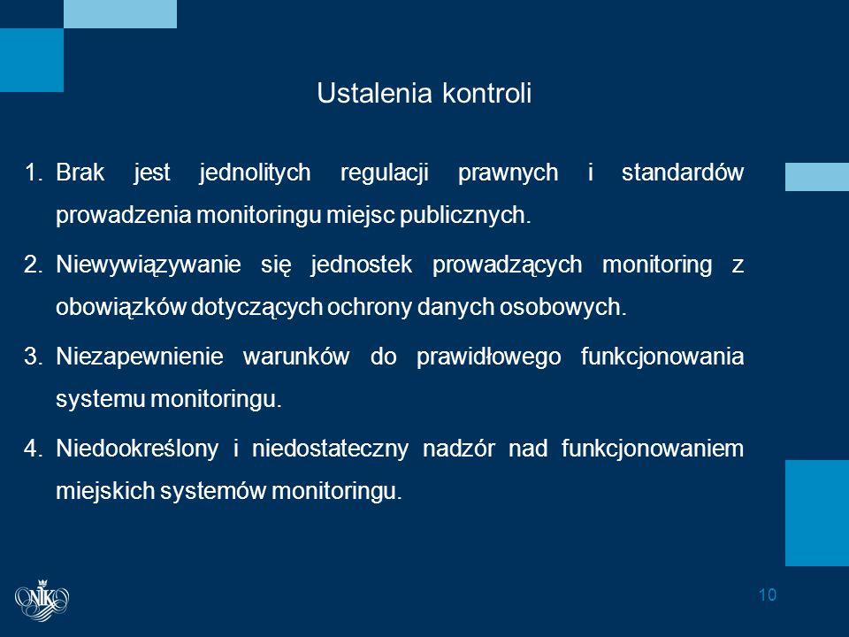 Ustalenia kontroli Brak jest jednolitych regulacji prawnych i standardów prowadzenia monitoringu miejsc publicznych.