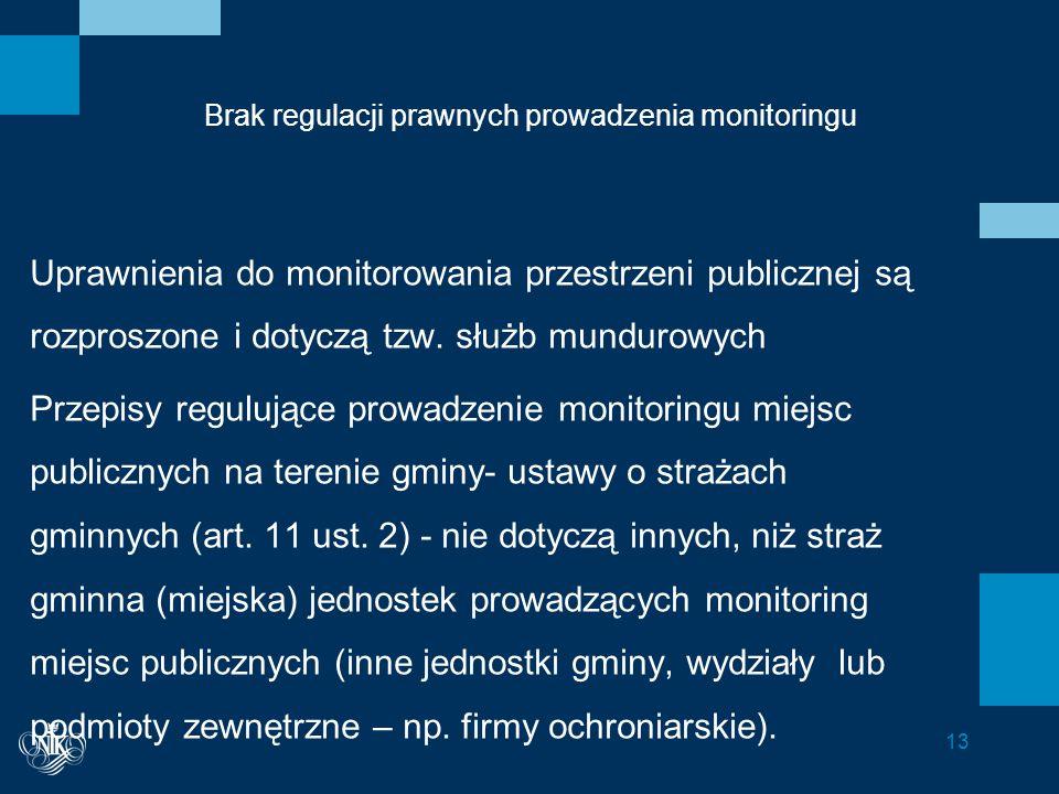 Brak regulacji prawnych prowadzenia monitoringu