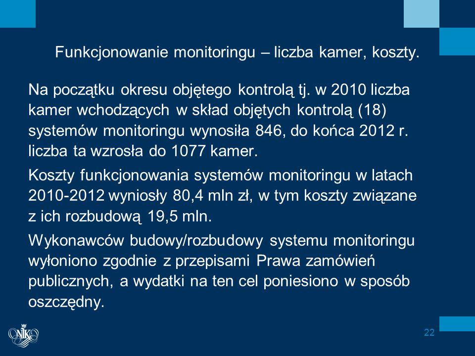 Funkcjonowanie monitoringu – liczba kamer, koszty.