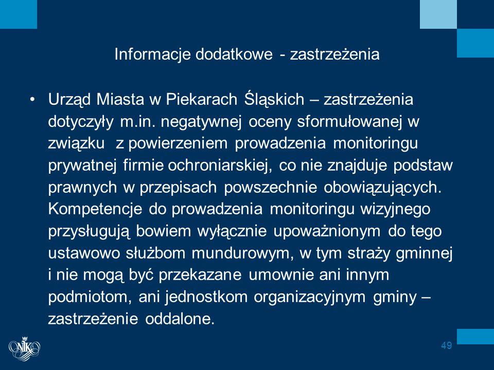 Informacje dodatkowe - zastrzeżenia