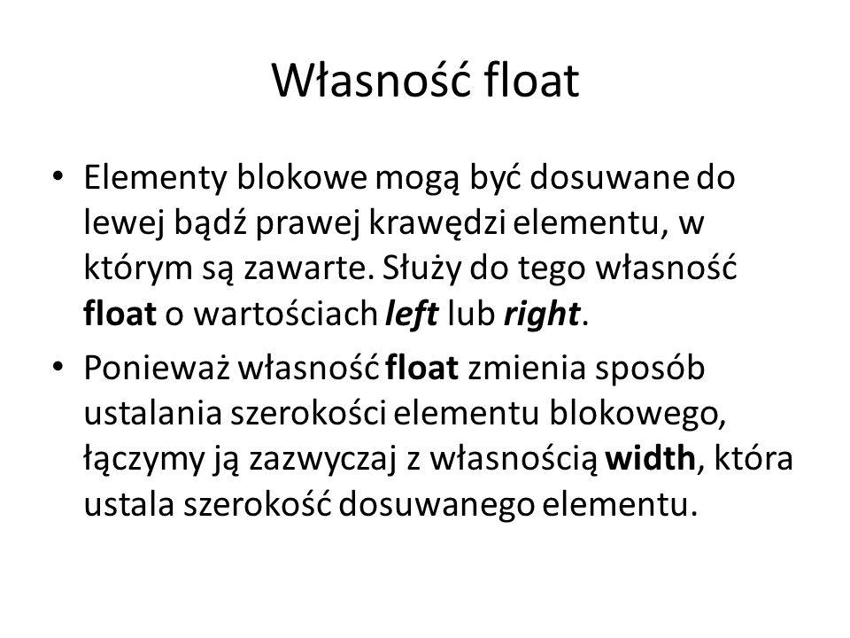 Własność float